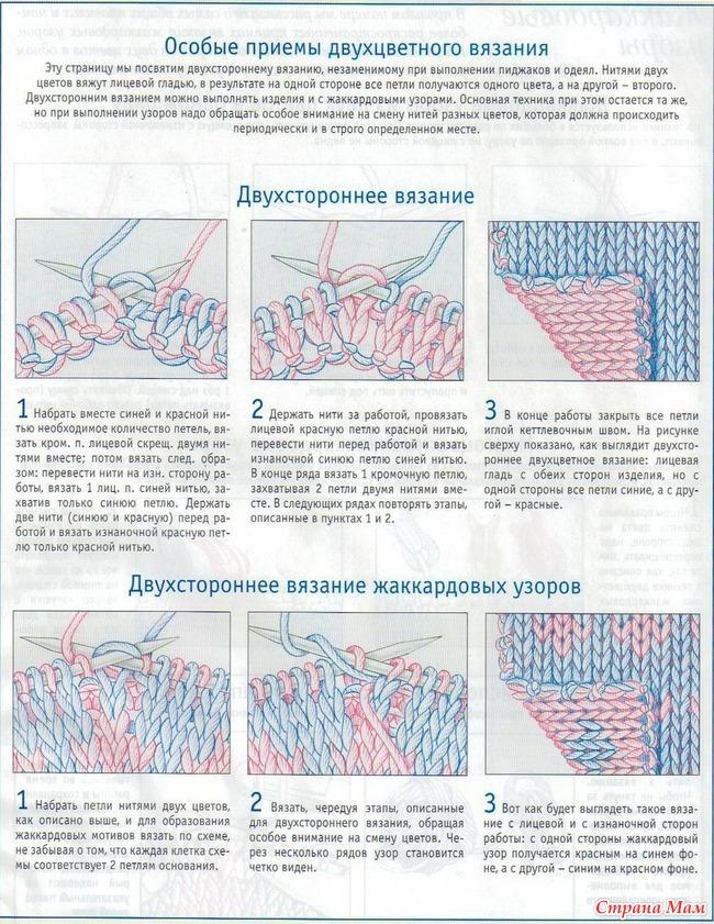 Двухсторонние узоры вязания на спицах