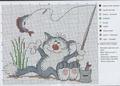 кот рыбак