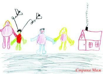 Как нарисовать герб семьи