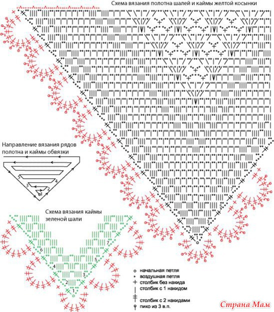 Схема узор вязание косынка 572