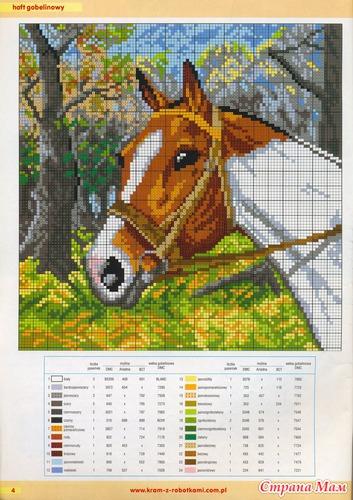 Схемы вышивки крестом животные