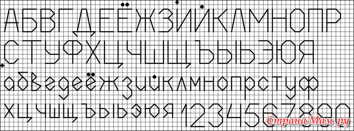Вышить буквы и цифры крестиком схема