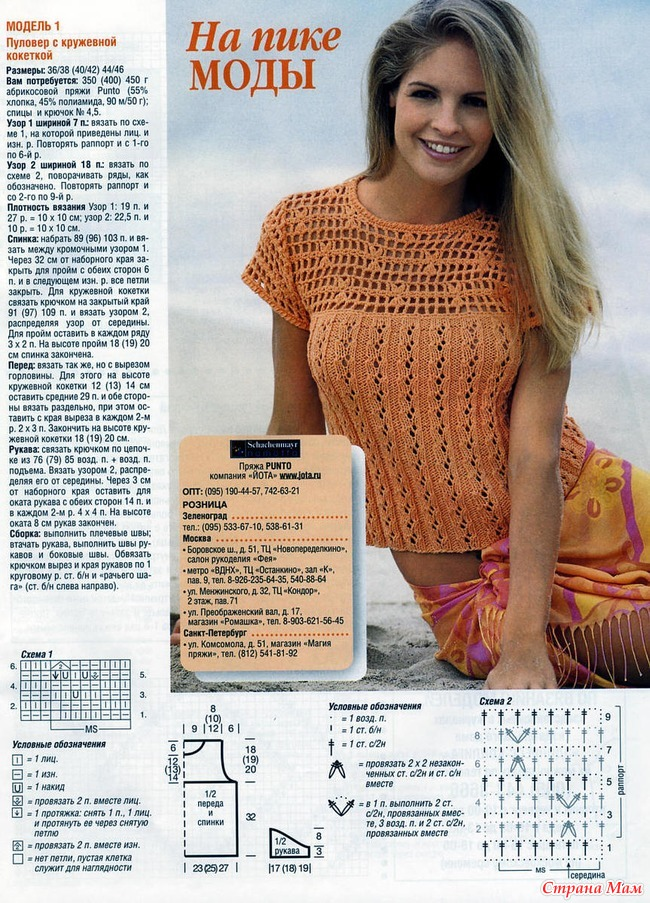 Фото и схемы вязанных моделей