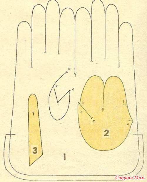 Как сшить мужские кожаные перчатки своими руками