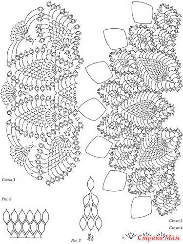Вязание ананаса крючком схема 75