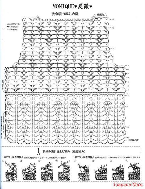 Вязание крючком по китайским схемам