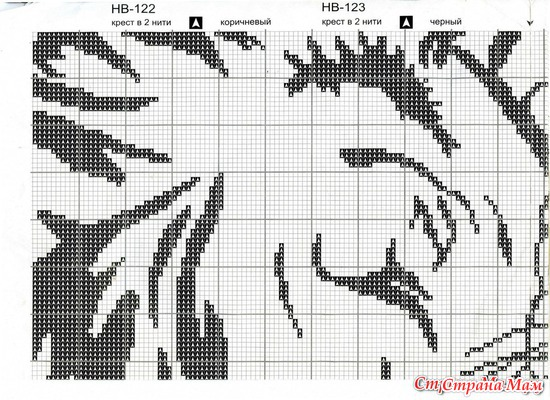 Лев и львица. Схема вышивки