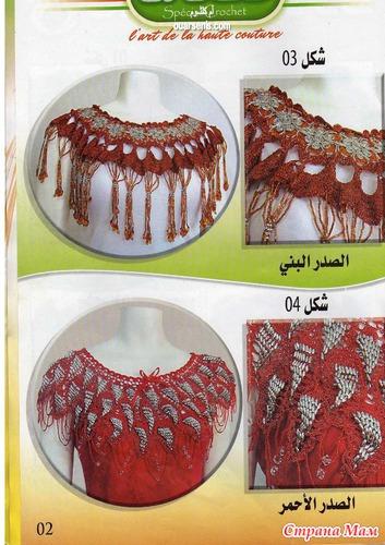 Варианты отделки горловины