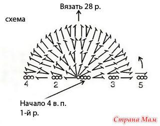 Полукруг схема крючком