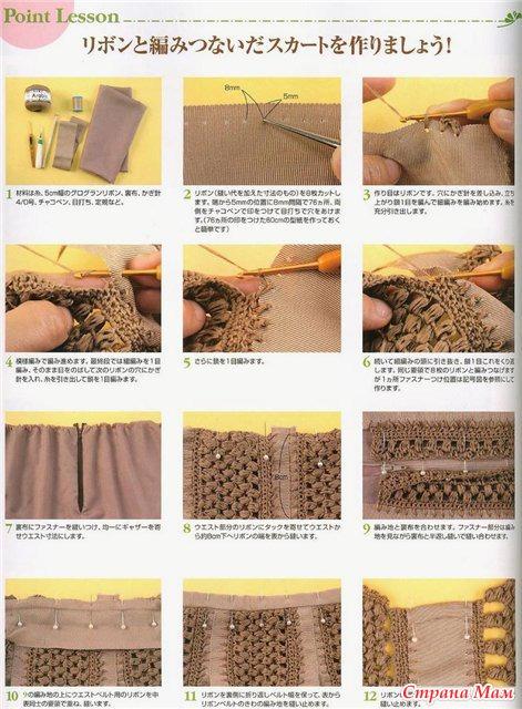 Комбинирование ткани и вязания