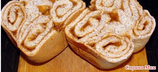 Сладкая выпечка в хлебопечке рецепты с фото