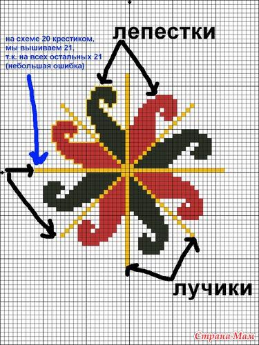 Схема вышивки ладинец