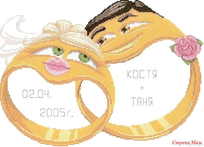 Свадебная метрика- кольца