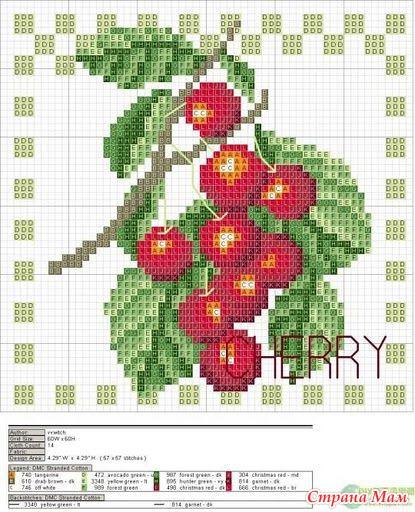 Вышиваем крестиком ягоды и