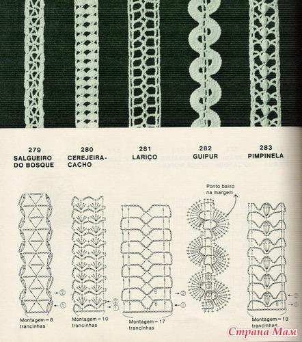 Вязания крючком схемы тесьмы 10