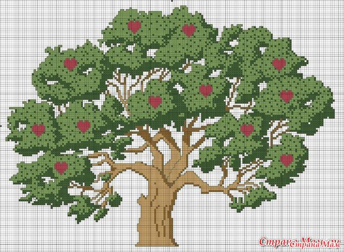 Вышивка денежного дерева схема