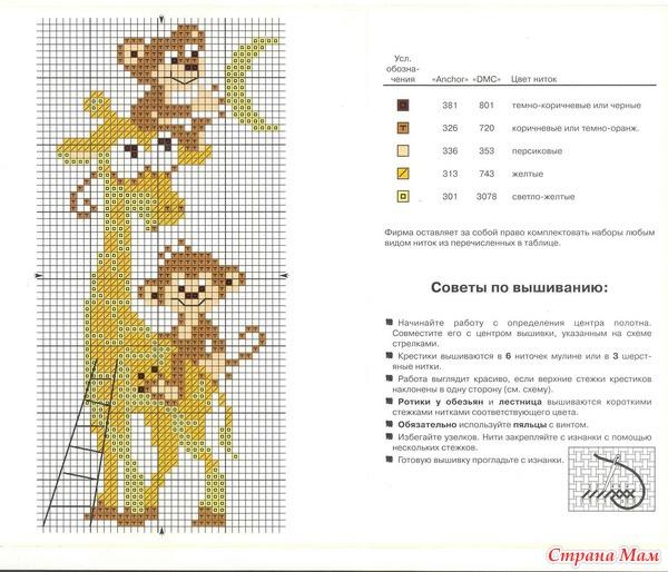 Жираф и обезьянки