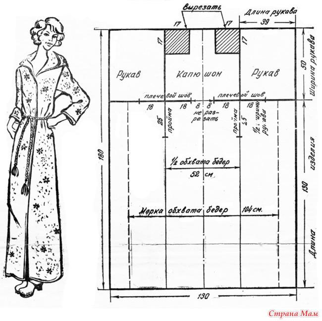 Выкройки халата на пуговицах для начинающих простые выкройки своими руками