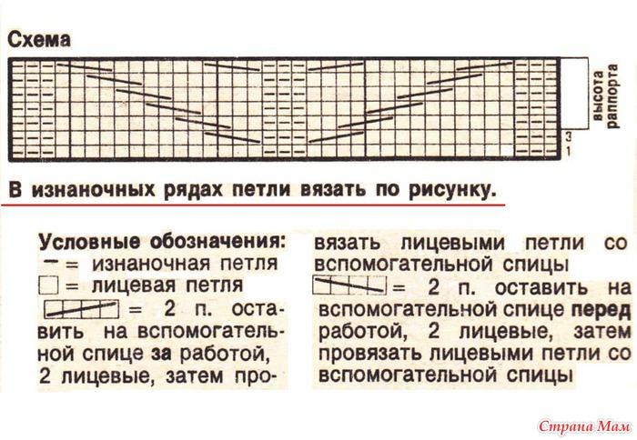 Как читать схемы для вязания