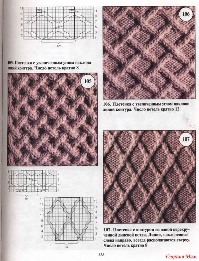 Вязание спицами узоров плетенка