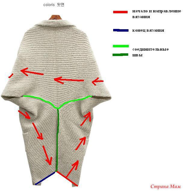 Кардиган трансформер