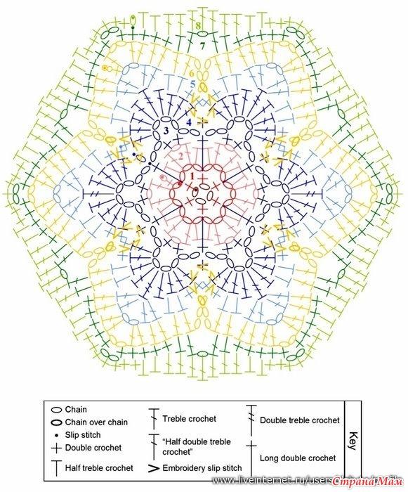 Вязание из отдельных элементов