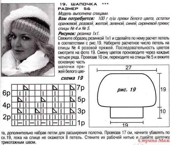 Вязаные шапки 2017-2018-2017 со схемами женские