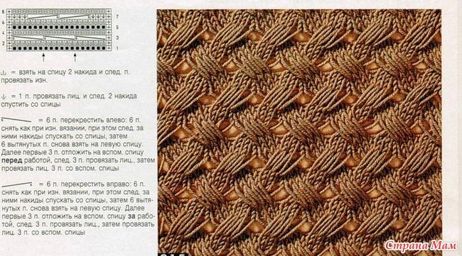 вязание на спицах узор плетенка