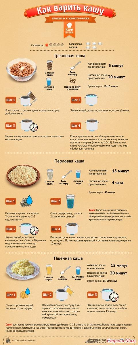 Как правильно варить кашу