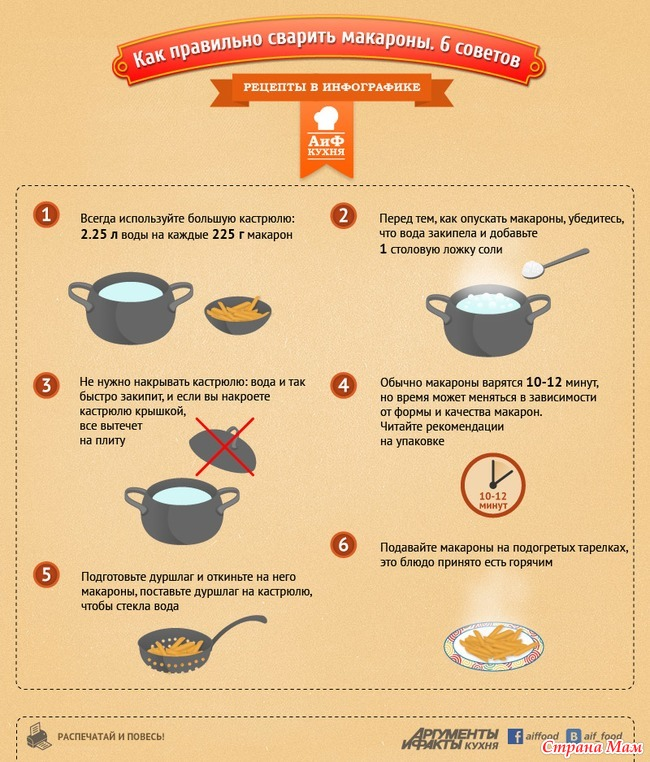 Как варить макароны рецепт пошагово