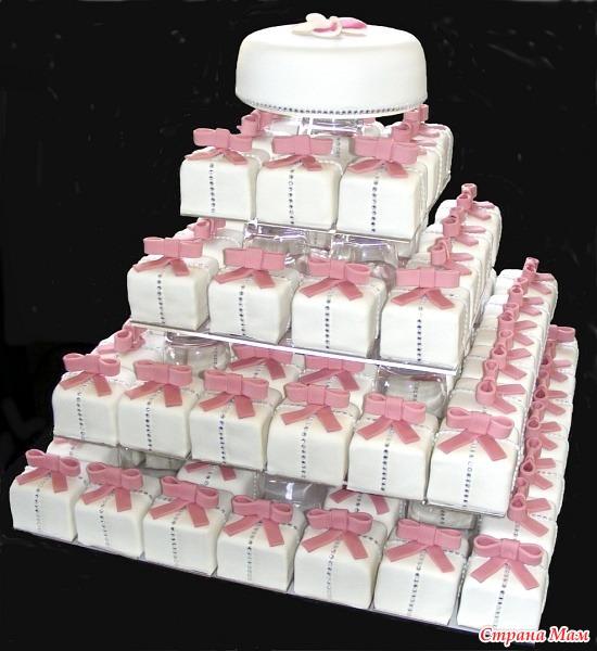 Фото на бумаге для торта спб
