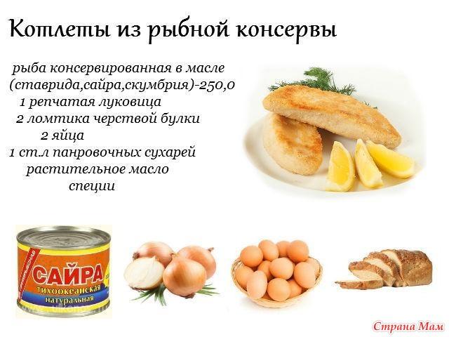 Котлеты с рыбной консервы рецепт пошагово