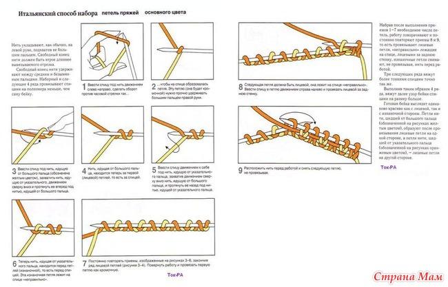 Набор петель для кругового вязания