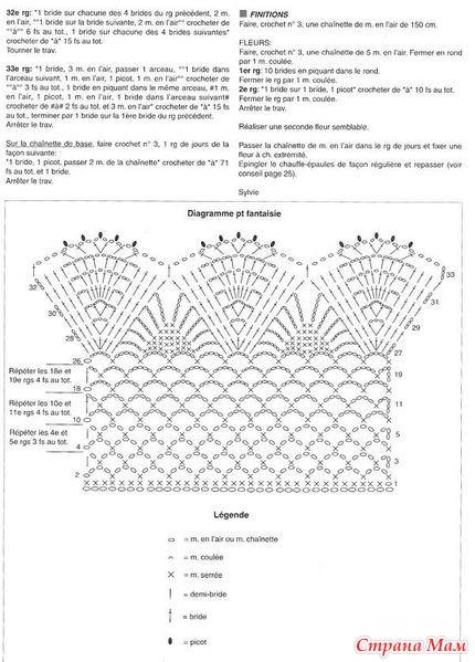 Схемы вязанных цветов:)