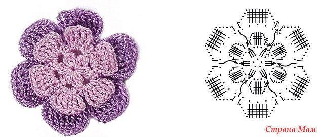 Цветы цветочки со схемами