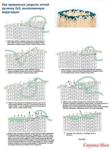 Поделки для начинающих схемы цветы