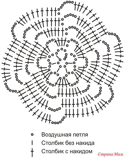 Вязание на крючке схемы с