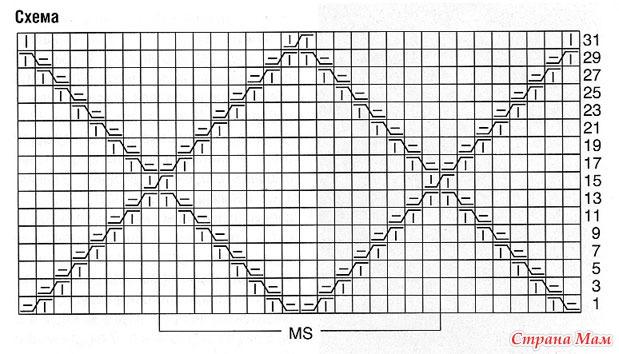 Ромбики вязание спицами схема
