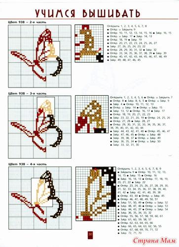 Вышивка крестом для начинающих обозначения
