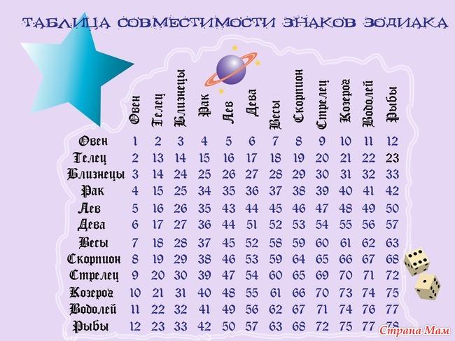seks-sovmestimost-muzhchina-bliznetsi-zhenshina-vodoley