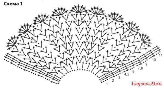 Схема вязания кокетки детского платья крючком