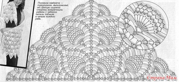 Шаль с ананасами (схема)