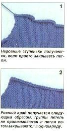 Вязания спицами скос