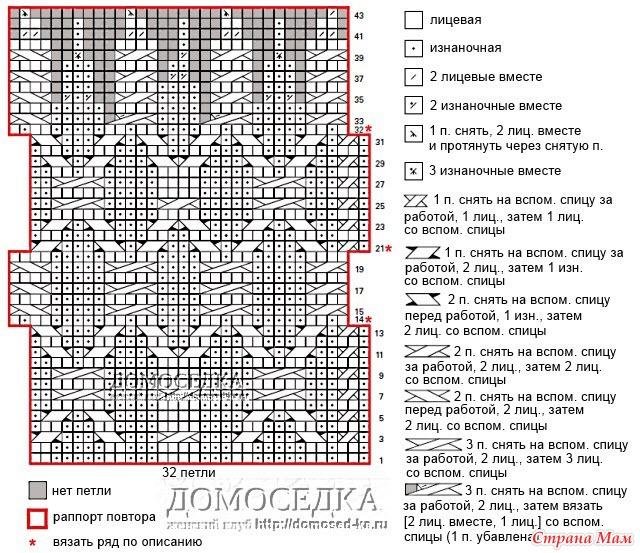 Вязанные вещи натальи пелых описание схемы