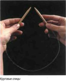 Круговые спицы для вязания шапки фото