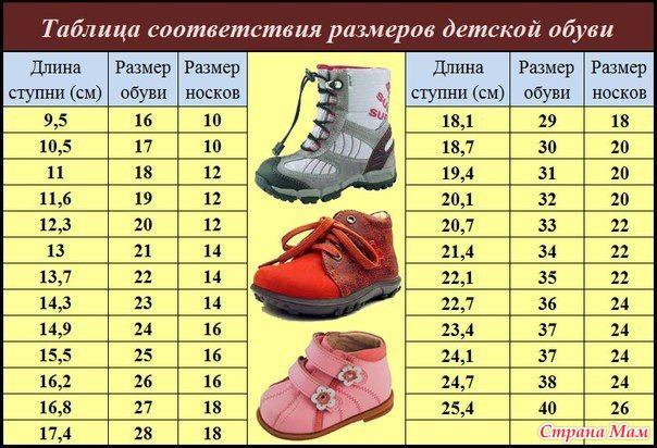 размер ноги ребенка до года