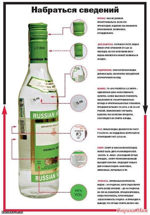 Как можно заменить водку
