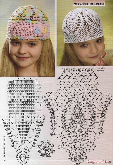 Вязание шапочки чепчик для девочки