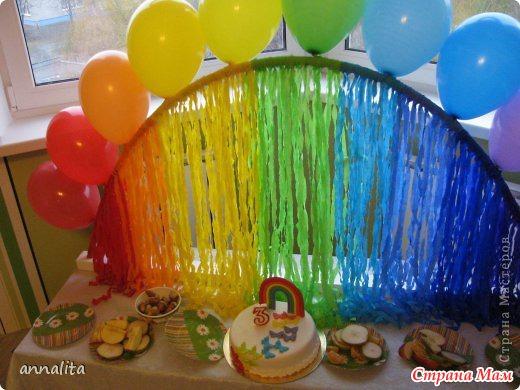 Сценарий дня рождения радужный