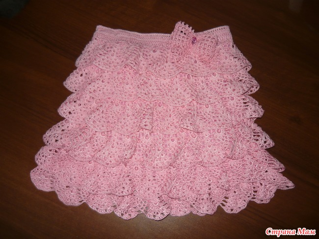 Рассчитать оборку для детской юбки